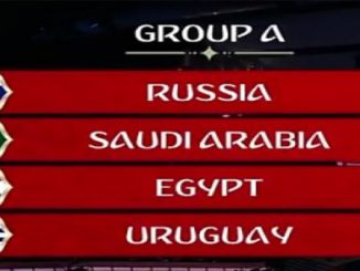 tabel grup A piala dunia